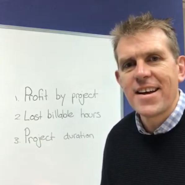 Blue Wren's Propductivity KPIs