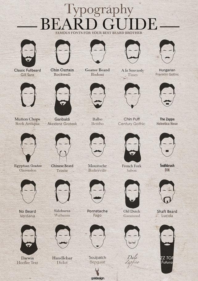 Beard Typography